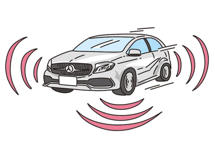 「カメラ」、「レーダー」と「センサー」で他の車両や歩行者、車線などの対象物を検知し、頭脳ともいえる制御技術で運転を支援したり交通事故の可能性を大幅に低減。