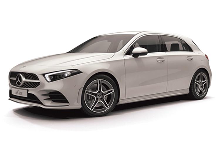 誰もが運転しやすいコンパクトサイズ The A-Class ¥3,370,000 ~(メーカー希望小売価格)
