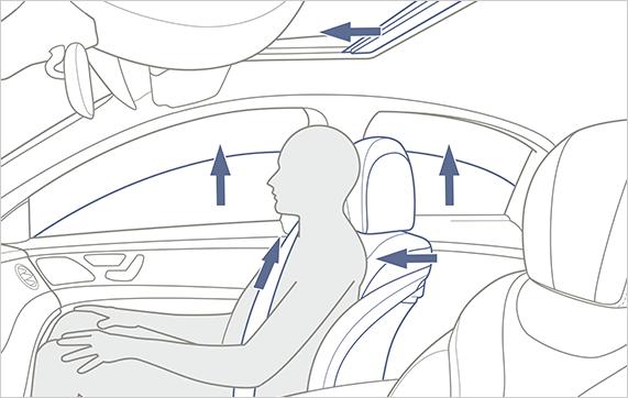 Point6 最新のシートベルト機能が搭載!