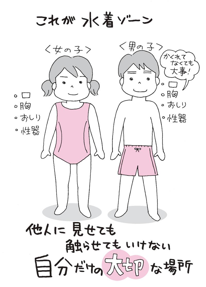 性教育、子どもの自慰を見かけたら、親はどうするべき?、水着